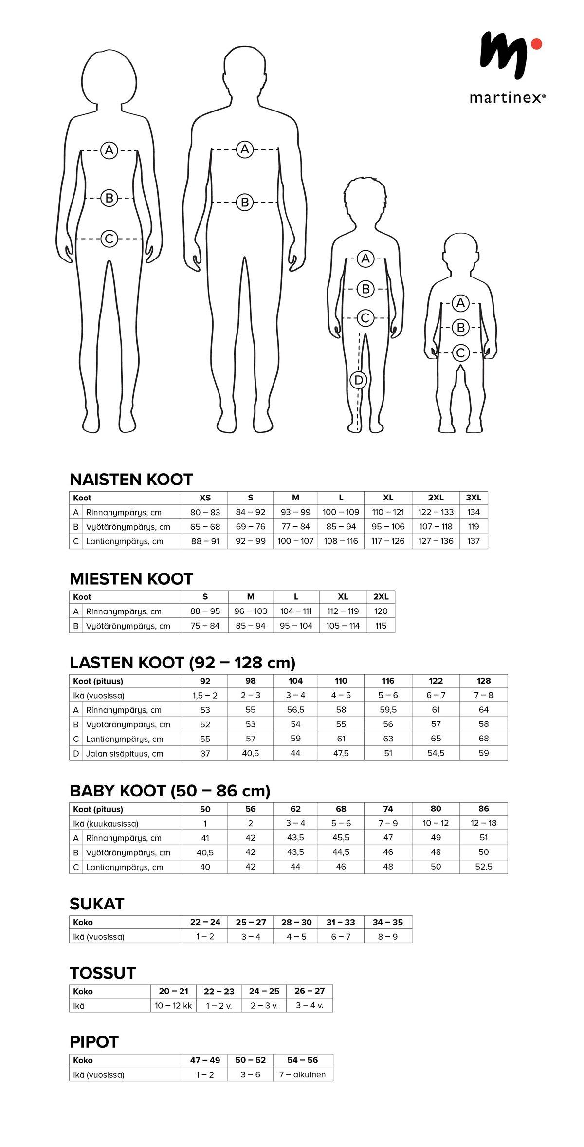 Käsineiden numero- ja kirjainkokojen vastaavuudet